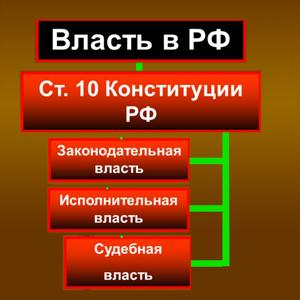 Органы власти Калача-на-Дону