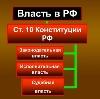 Органы власти в Калаче-на-Дону